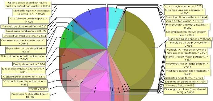 Visualizacion de datos figura