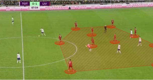Business analytics y fútbol